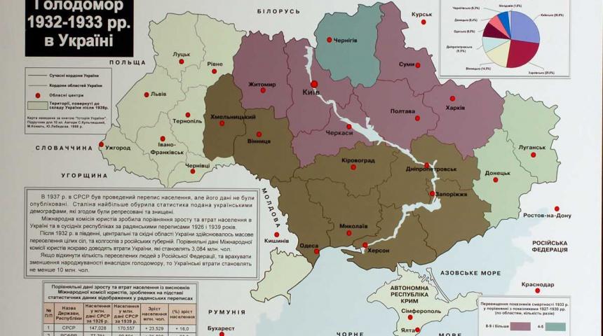 Схематична карта голодомору в Україні